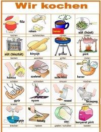 bilderworterbuch-wir-kochen-bildworterbucher-einszueins-mentoring_119082_2.jpg
