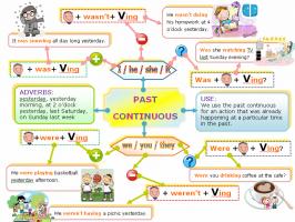 6. Past continuous tense.png