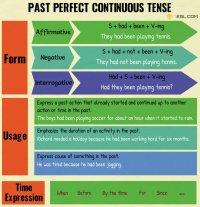 8. Past-Perfect-Progressive (continuous).jpg