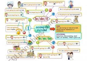 10 Future tense-going to.jpg