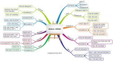 modal verbs.png