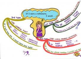 If-Sentences.jpg