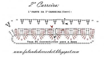 ARVORE DE NATAL DE CROCHE 1ª PARTE DA 2ª CARREIRA.JPG
