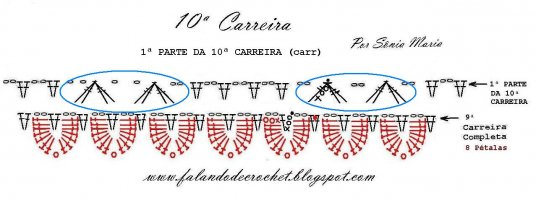 ARVORE DE NATAL DE CROCHE 1ª PARTE DA 10ª CARREIRA.JPG