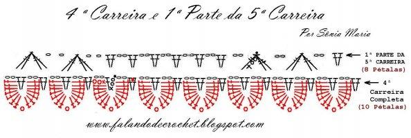 ARVORE DE NATAL DE CROCHE 4ª CARREIRA e 1ª PARTE DA 5ª CARREIRA.JPG